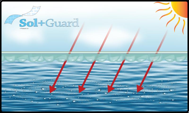 Sol+Guard